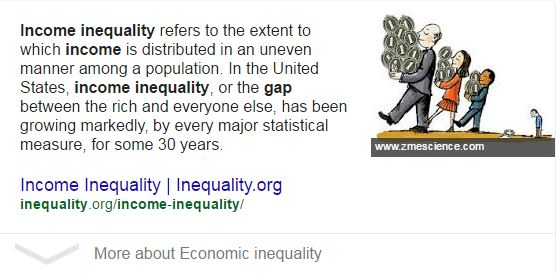 income inequality zmscience